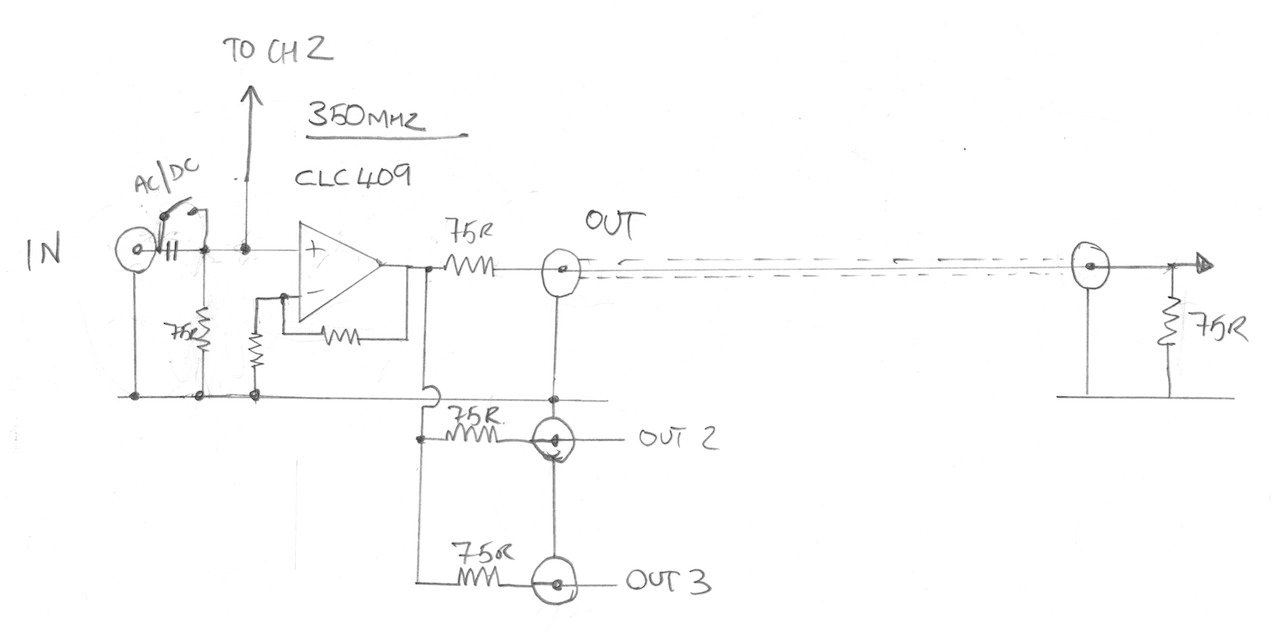 Sharing My Passion For Electronics Engineering Op Amp Opamps In A Loop Electrical Stack Exchange The Video Chip Used This Unit Is Clc409 Texas Instruments Data Sheet Attached To Article