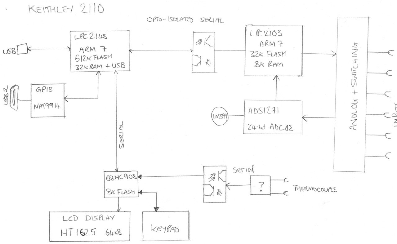 Keithley 2110 Block Diagram